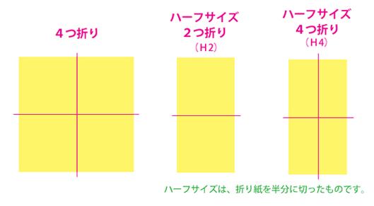 折り紙4つ折り